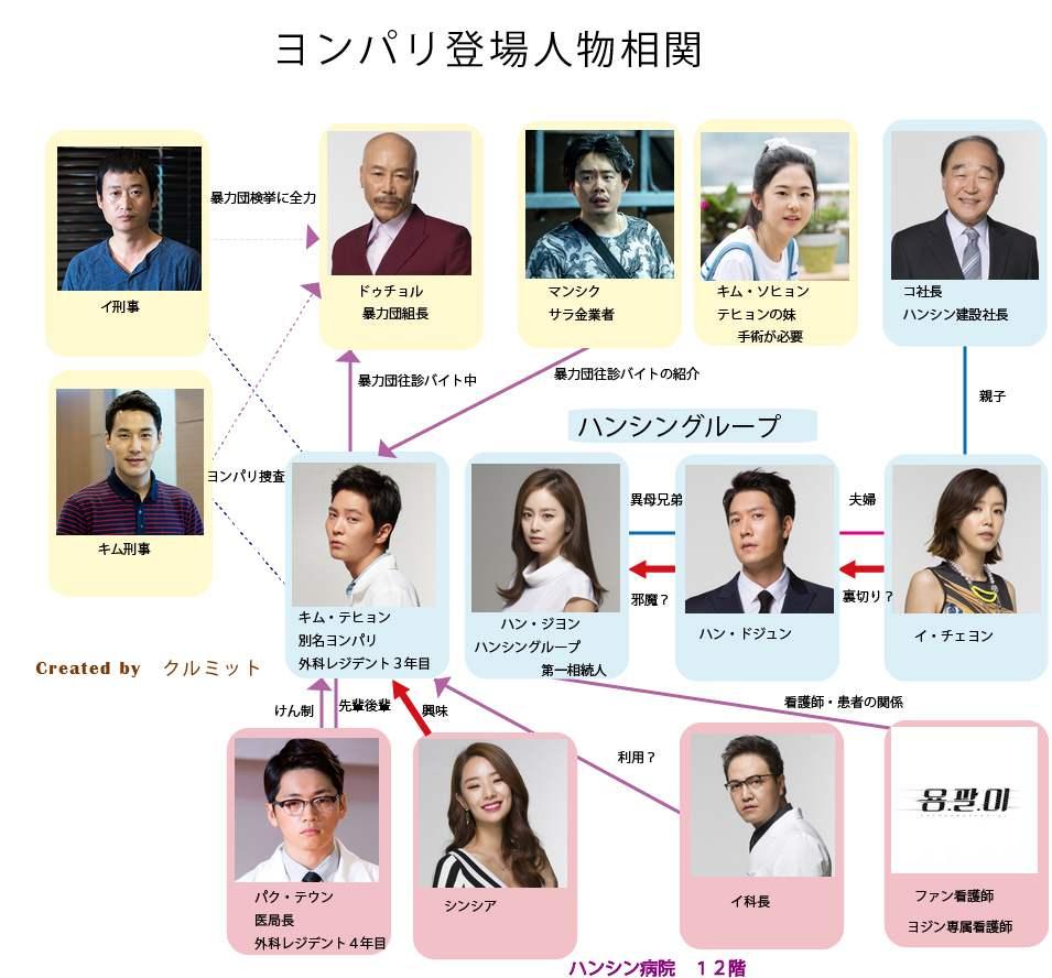 韓国ドラマ-あの空に太陽が-あらすじ-最終回まで感 …